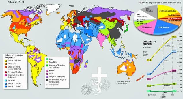 inanç haritası