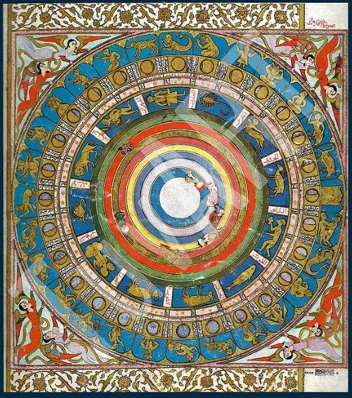 evren haritası