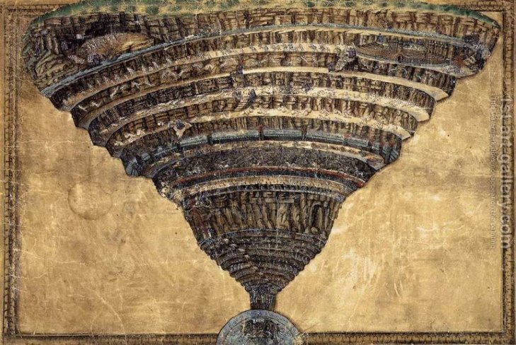 The-Abyss-Of-Hell-1480s